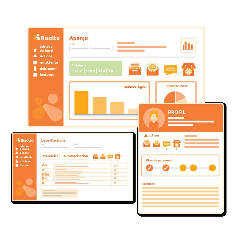 Risolto Platform Visual